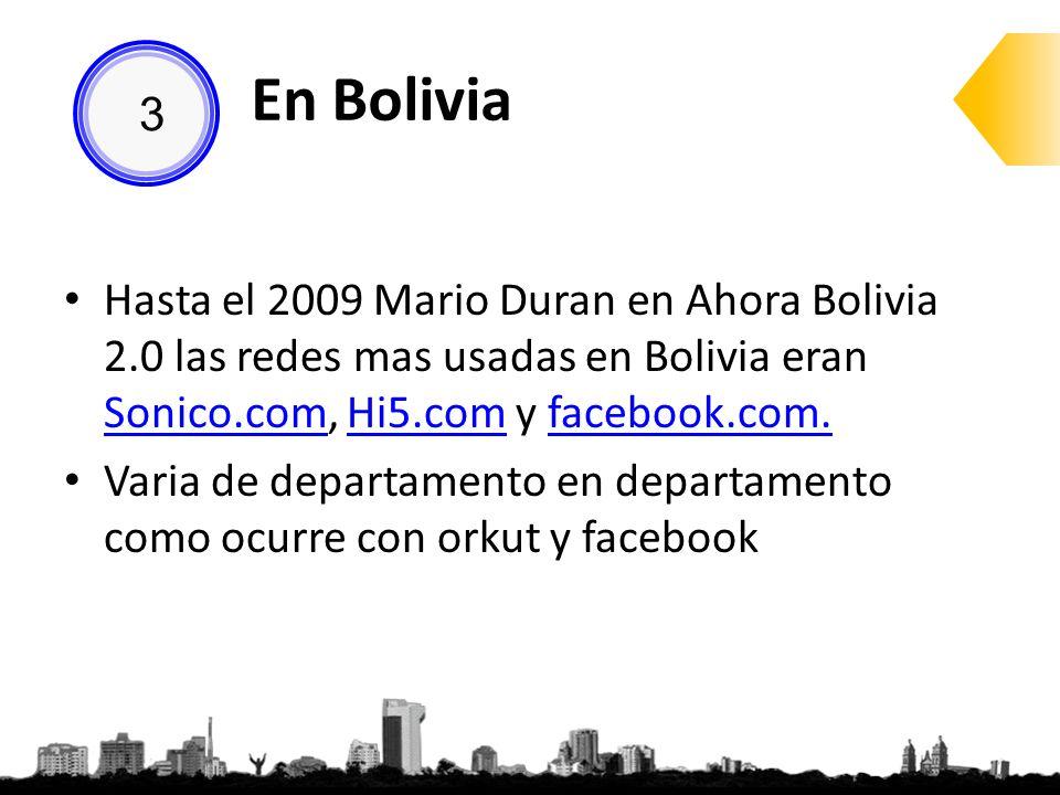 En Bolivia Hasta el 2009 Mario Duran en Ahora Bolivia 2.0 las redes mas usadas en Bolivia eran Sonico.com, Hi5.com y facebook.com.