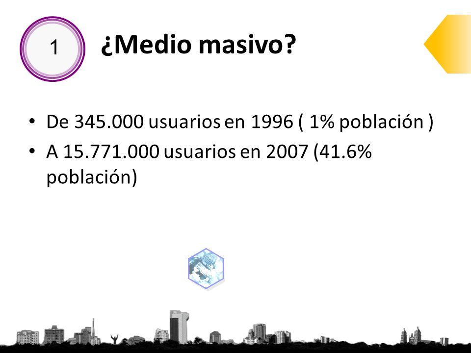 Usuarios de internet (Bolivia) 2008 2009 480000 1050000 2005 2000 580000 120000 Fuente: Rodrigo Aramayo.