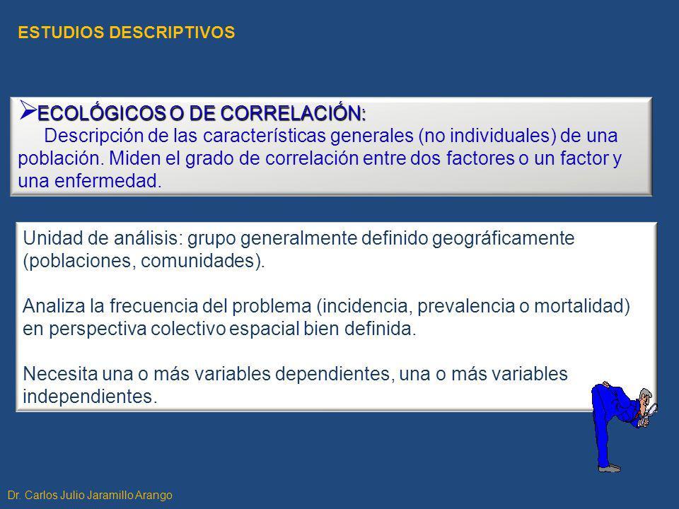 ECOLÓGICOS O DE CORRELACIÓN: Descripción de las características generales (no individuales) de una población. Miden el grado de correlación entre dos