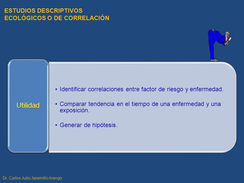 Identificar correlaciones entre factor de riesgo y enfermedad. Comparar tendencia en el tiempo de una enfermedad y una exposición. Generar de hipótesi