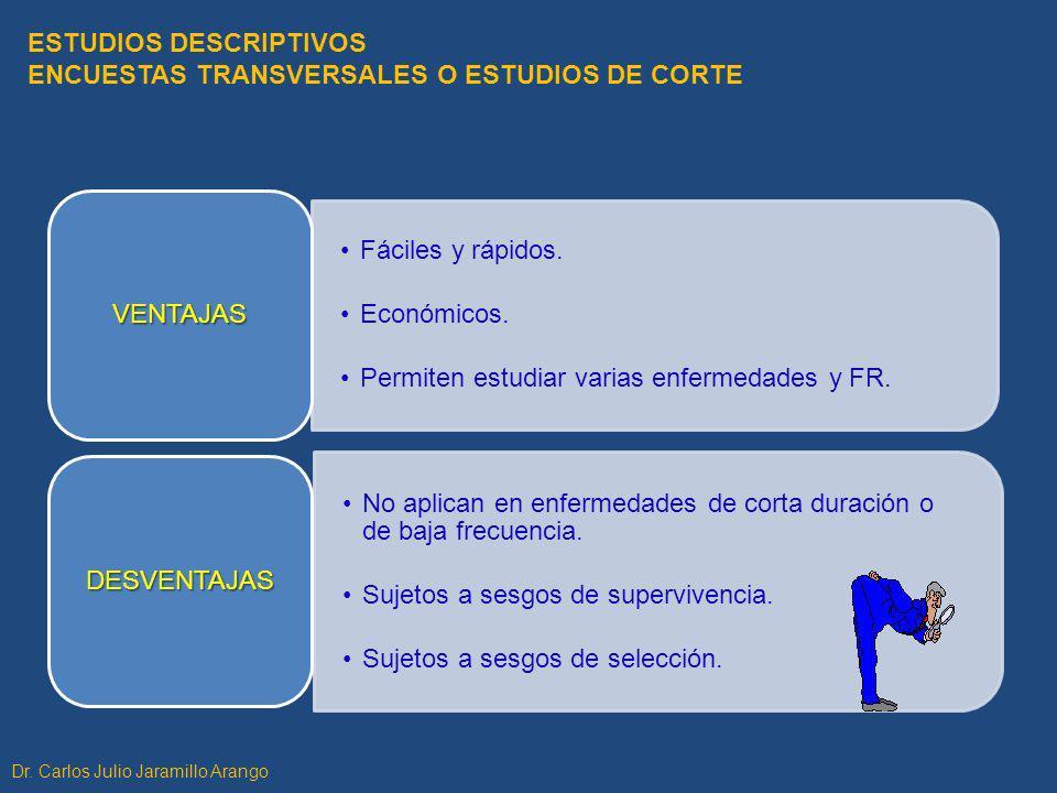 Fáciles y rápidos. Económicos. Permiten estudiar varias enfermedades y FR. VENTAJAS No aplican en enfermedades de corta duración o de baja frecuencia.