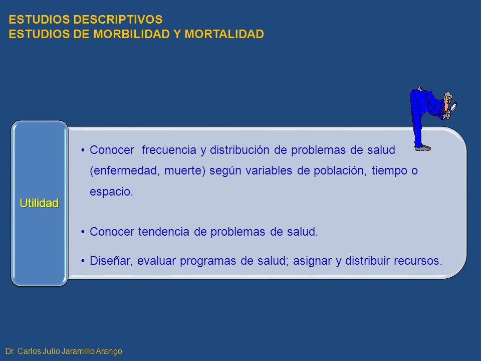 Conocer frecuencia y distribución de problemas de salud (enfermedad, muerte) según variables de población, tiempo o espacio. Conocer tendencia de prob