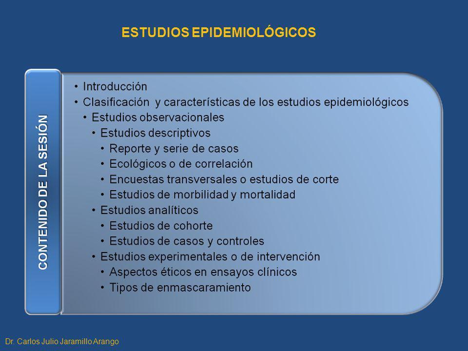 Los grupos se seleccionan con base en: PRESENCIA O AUSENCIA DE: Relación : CAUSAEFECTO (COHORTE) EFECTO (CASOS Y CONTROLES) Relación : ESTUDIOS ANALÍTICOS O COMPARATIVOS Propósitos - características Dr.