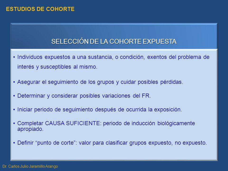 SELECCIÓN DE LA COHORTE EXPUESTA Individuos expuestos a una sustancia, o condición, exentos del problema de interés y susceptibles al mismo. Asegurar