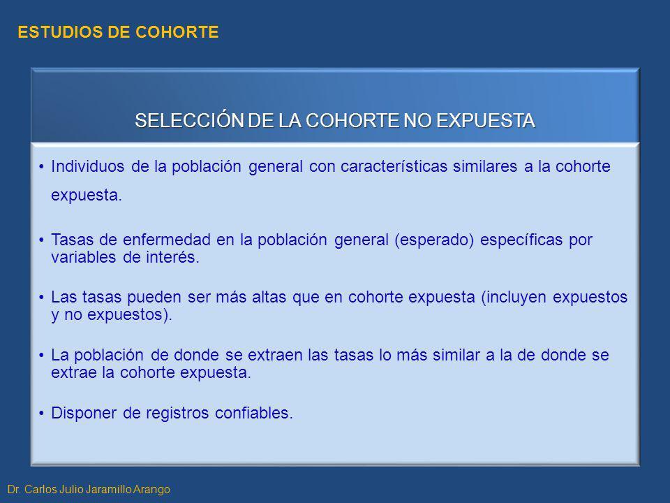 SELECCIÓN DE LA COHORTE NO EXPUESTA Individuos de la población general con características similares a la cohorte expuesta. Tasas de enfermedad en la