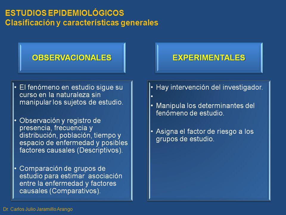 ESTUDIOS EXPERIMENTALES O DE INTERVENCIÓN CARACTERÍSTICAS DEL ANÁLISIS GRUPO DE ESTUDIO (FR +) GRUPO CONTROL (FR–) SEGUIMIENTO GRUPOS HOMOGÉNEOS ELEGIDOS AL AZAR FR= DIETA EFECTO= GANANCIA DE PESO Dr.