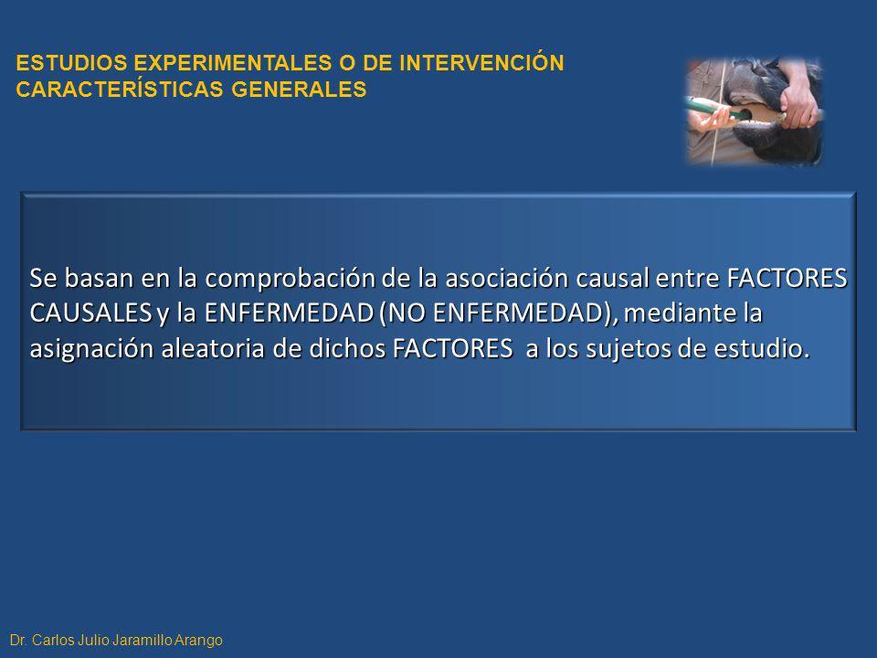 ESTUDIOS EXPERIMENTALES O DE INTERVENCIÓN CARACTERÍSTICAS GENERALES Se basan en la comprobación de la asociación causal entre FACTORES CAUSALES y la E