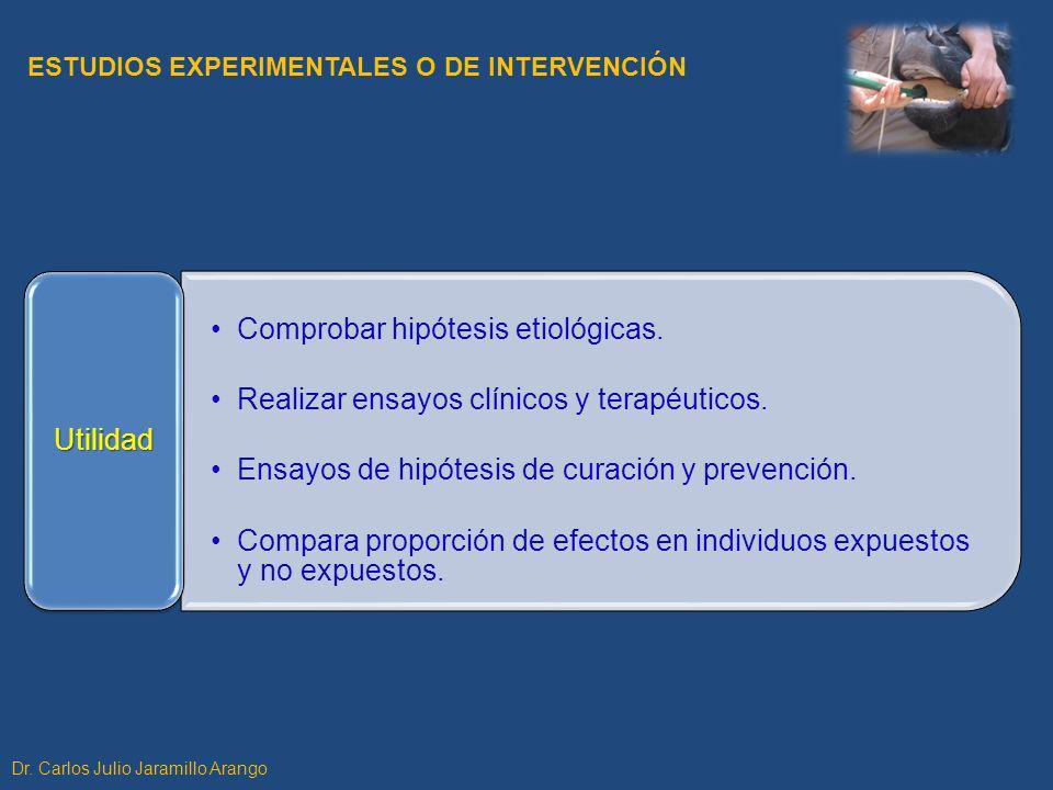Comprobar hipótesis etiológicas. Realizar ensayos clínicos y terapéuticos. Ensayos de hipótesis de curación y prevención. Compara proporción de efecto