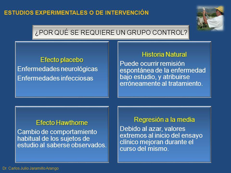 Efecto placebo Enfermedades neurológicas Enfermedades infecciosas Historia Natural Puede ocurrir remisión espontánea de la enfermedad bajo estudio, y