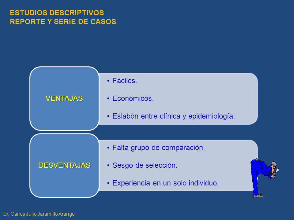 ECOLÓGICOS O DE CORRELACIÓN: Descripción de las características generales (no individuales) de una población.