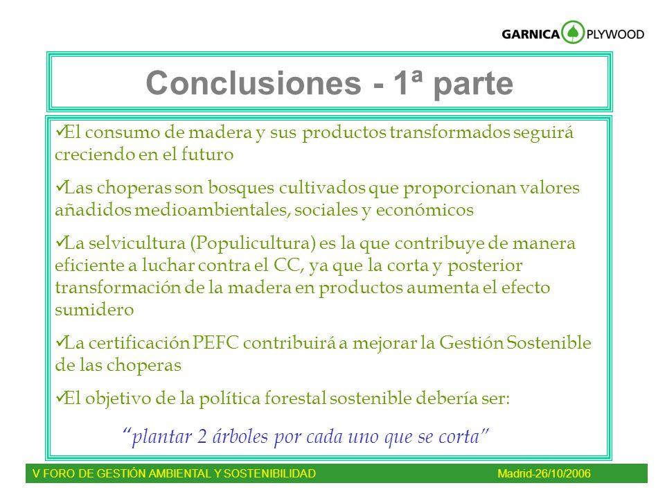 Conclusiones - 1ª parte El consumo de madera y sus productos transformados seguirá creciendo en el futuro Las choperas son bosques cultivados que prop