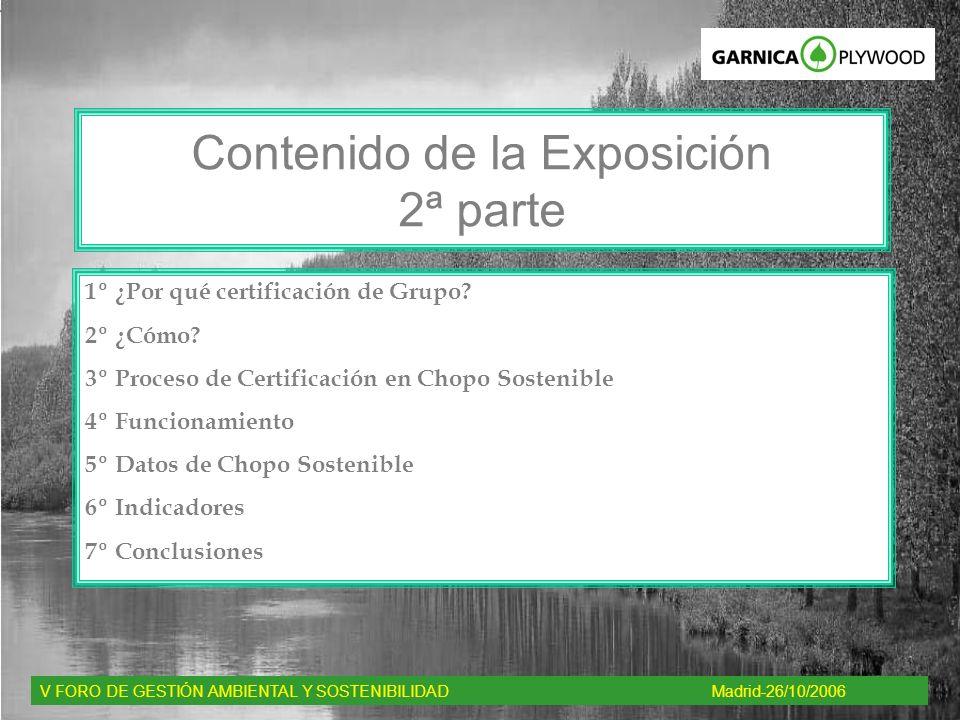 1º ¿Por qué certificación de Grupo? 2º ¿Cómo? 3º Proceso de Certificación en Chopo Sostenible 4º Funcionamiento 5º Datos de Chopo Sostenible 6º Indica