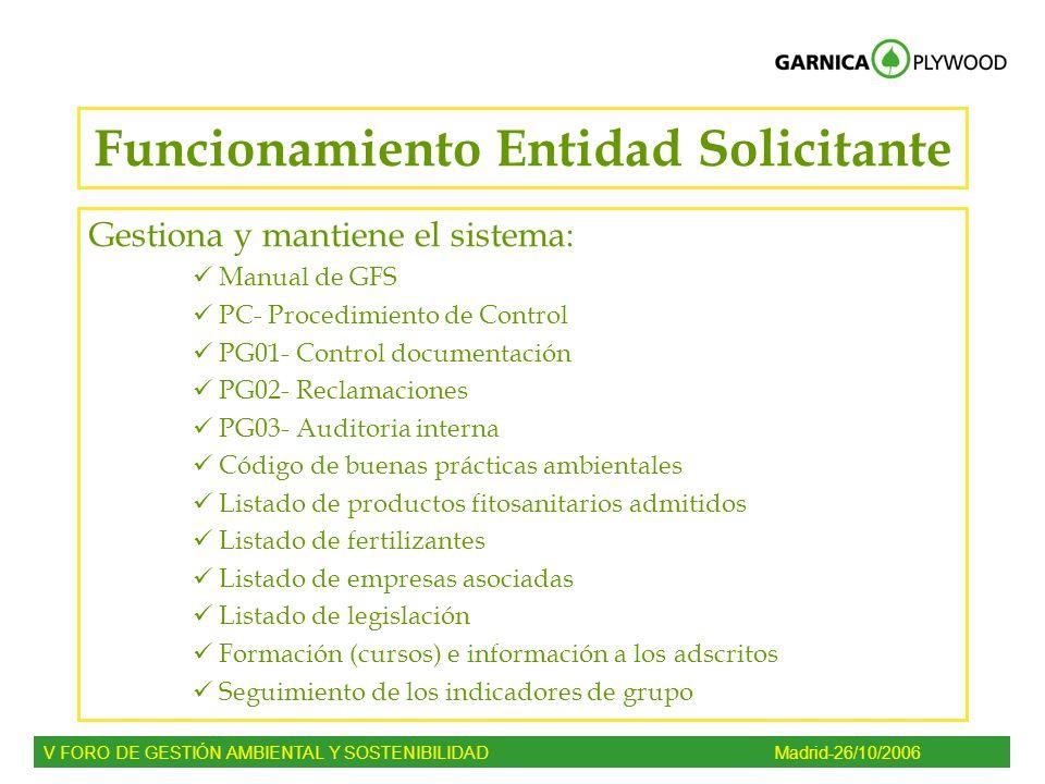 Funcionamiento Entidad Solicitante Gestiona y mantiene el sistema: Manual de GFS PC- Procedimiento de Control PG01- Control documentación PG02- Reclam