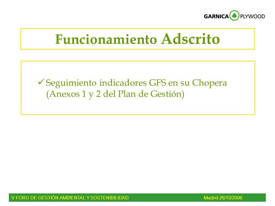 Funcionamiento Adscrito Seguimiento indicadores GFS en su Chopera (Anexos 1 y 2 del Plan de Gestión) V FORO DE GESTIÓN AMBIENTAL Y SOSTENIBILIDADMadri