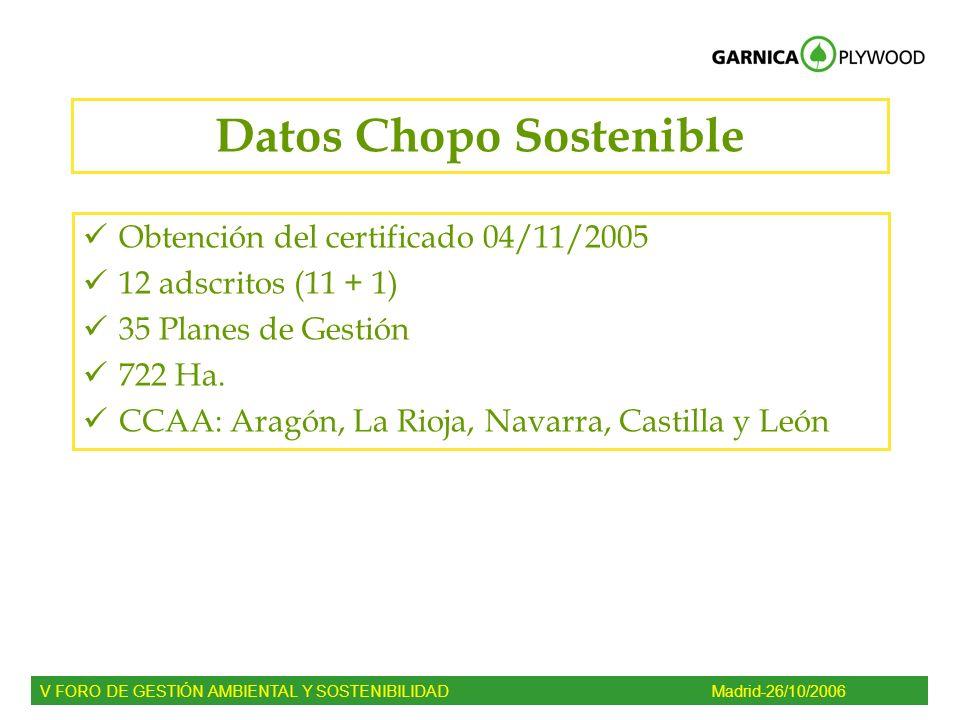 Datos Chopo Sostenible Obtención del certificado 04/11/2005 12 adscritos (11 + 1) 35 Planes de Gestión 722 Ha. CCAA: Aragón, La Rioja, Navarra, Castil
