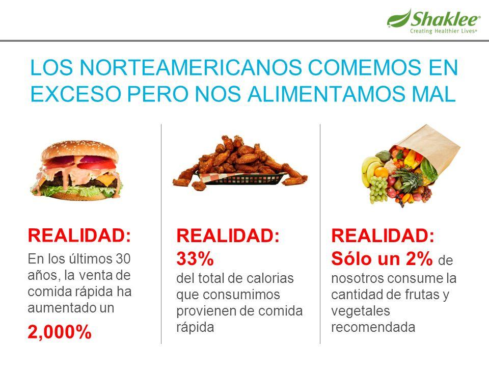 LOS NORTEAMERICANOS COMEMOS EN EXCESO PERO NOS ALIMENTAMOS MAL REALIDAD: En los últimos 30 años, la venta de comida rápida ha aumentado un 2,000% REAL