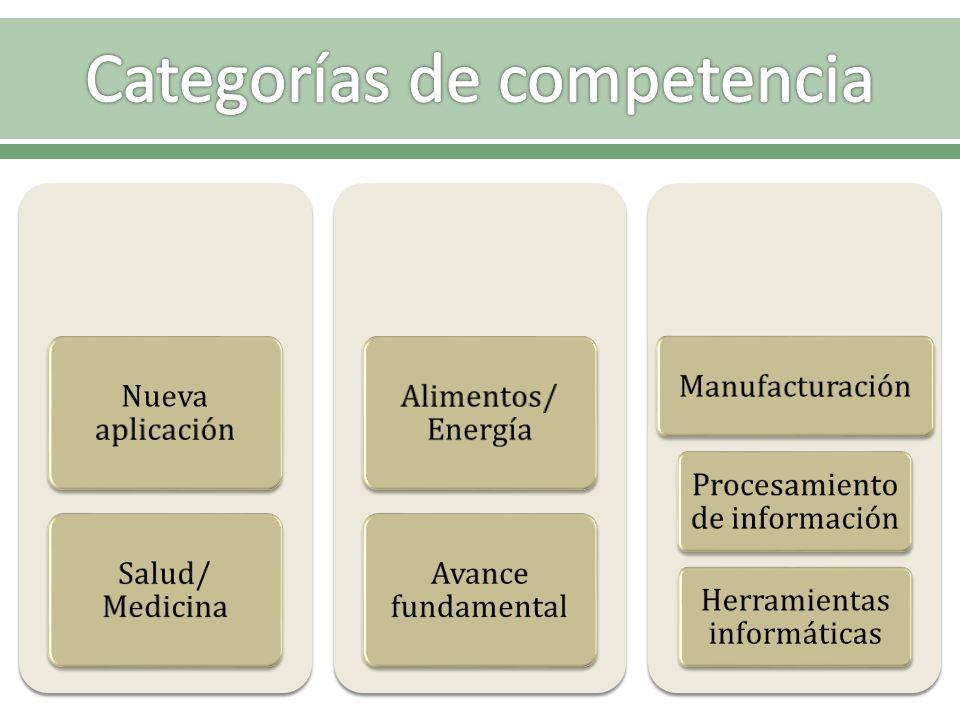 Nueva aplicación Salud/ Medicina Alimentos/ Energía Avance fundamental Manufacturación Procesamiento de información Herramientas informáticas