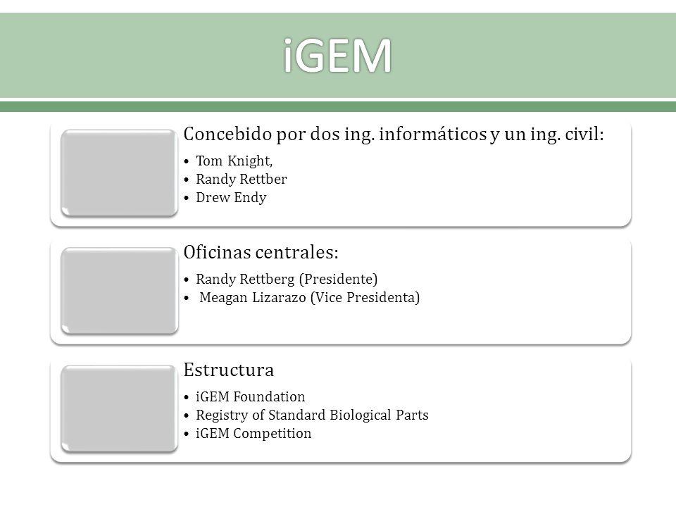 Fomentar la investigación científica y la educación a través de la organización y funcionamiento de la competencia iGEM.