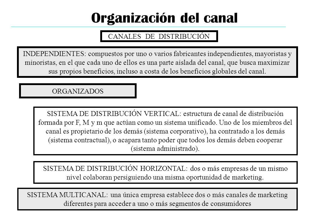 CANALES DE DISTRIBUCIÓN INDEPENDIENTES: compuestos por uno o varios fabricantes independientes, mayoristas y minoristas, en el que cada uno de ellos e