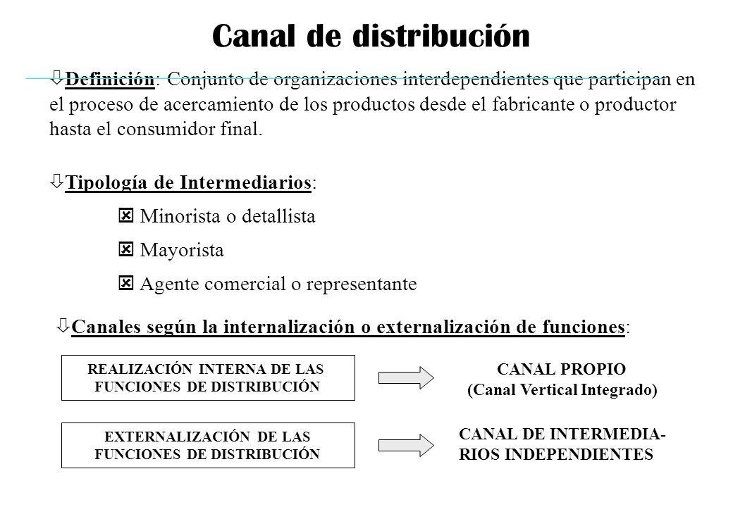 Canal de distribución ò Definición: Conjunto de organizaciones interdependientes que participan en el proceso de acercamiento de los productos desde e