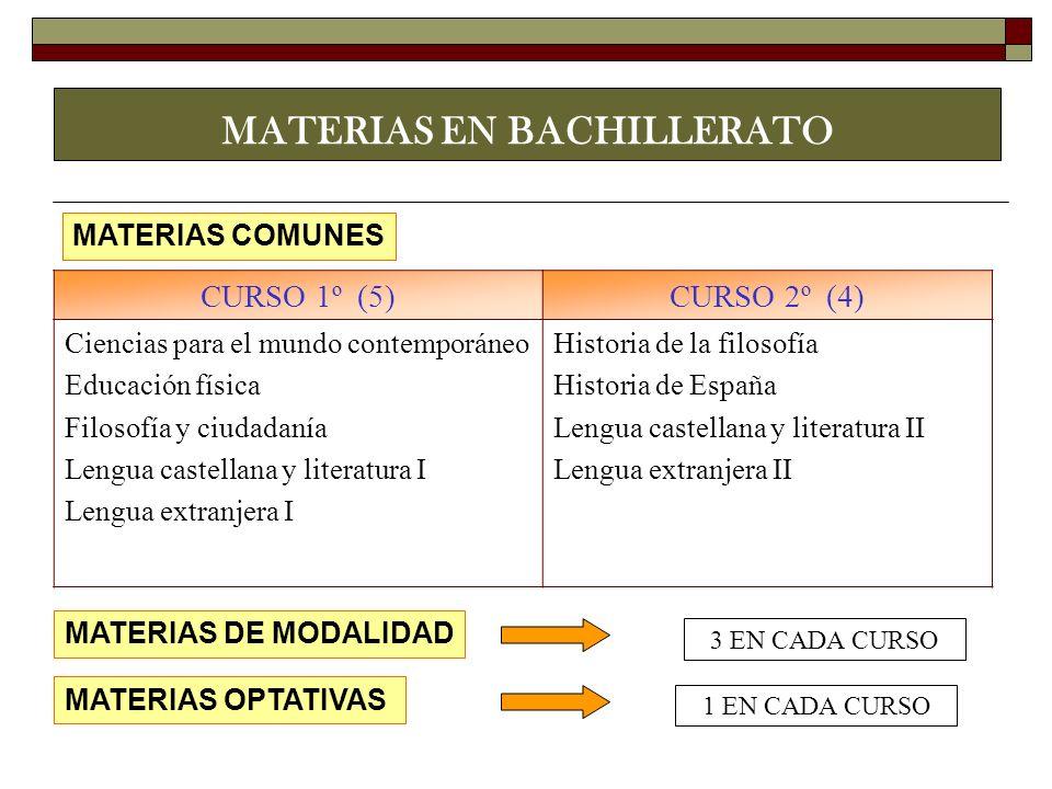 MATERIAS EN BACHILLERATO MATERIAS COMUNES CURSO 1º (5)CURSO 2º (4) Ciencias para el mundo contemporáneo Educación física Filosofía y ciudadanía Lengua