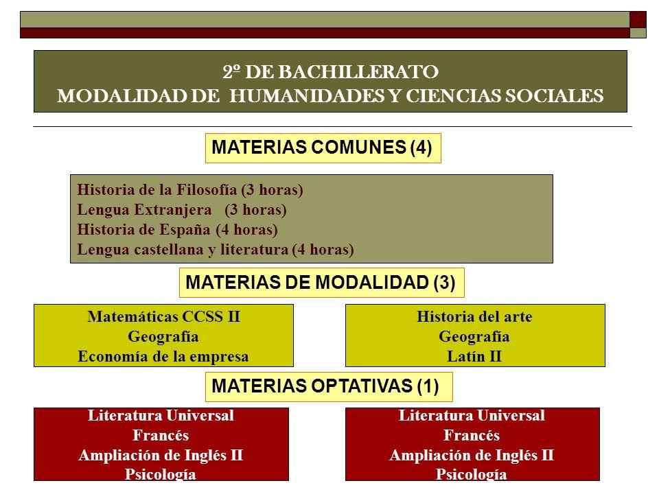 2º DE BACHILLERATO MODALIDAD DE HUMANIDADES Y CIENCIAS SOCIALES Matemáticas CCSS II Geografía Economía de la empresa Historia del arte Geografía Latín