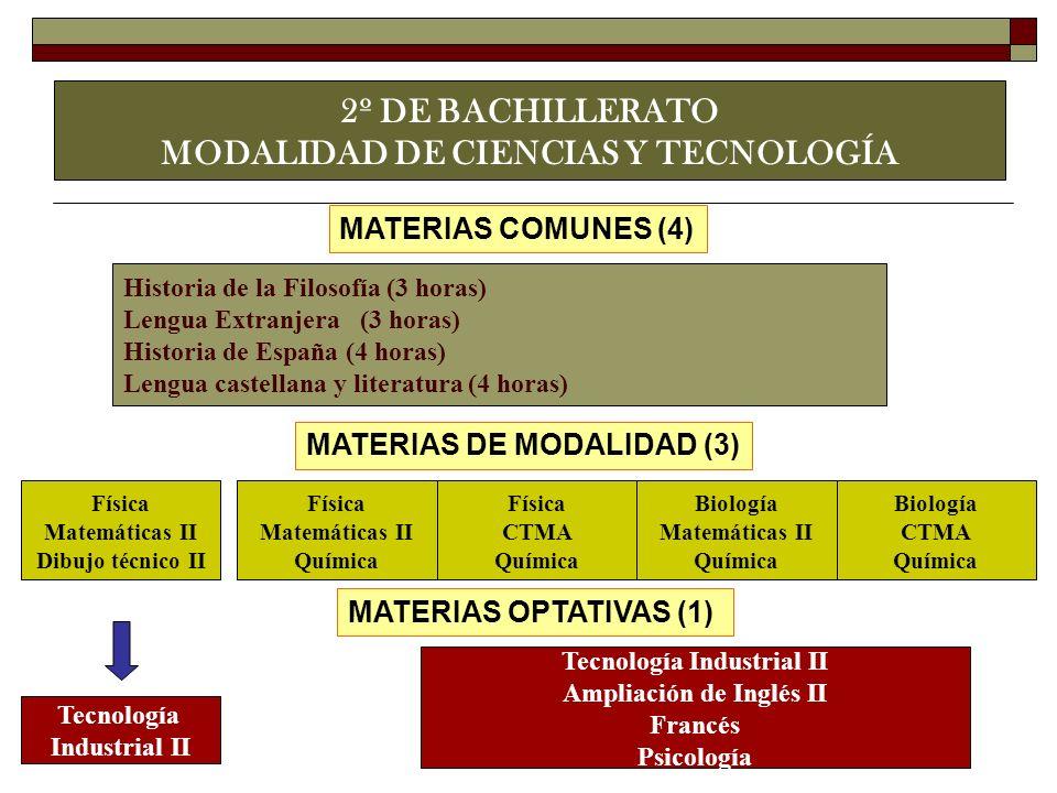 2º DE BACHILLERATO MODALIDAD DE CIENCIAS Y TECNOLOGÍA Física Matemáticas II Dibujo técnico II MATERIAS COMUNES (4) MATERIAS DE MODALIDAD (3) MATERIAS