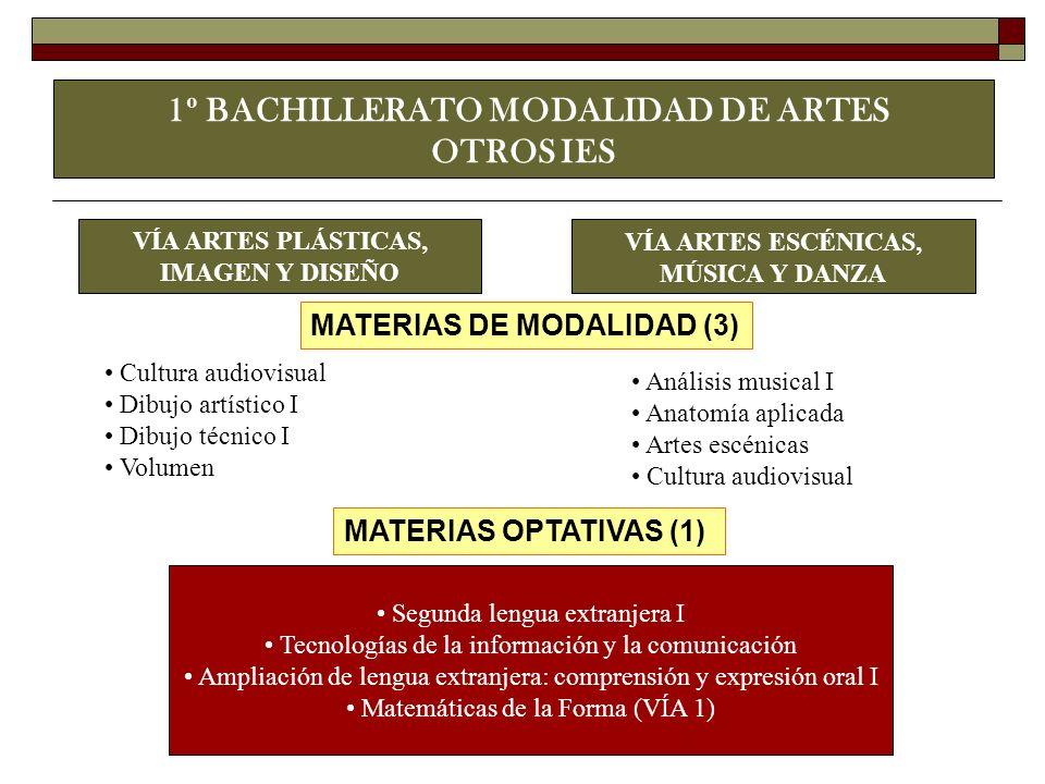 1 º BACHILLERATO MODALIDAD DE ARTES OTROS IES Cultura audiovisual Dibujo artístico I Dibujo técnico I Volumen Análisis musical I Anatomía aplicada Art