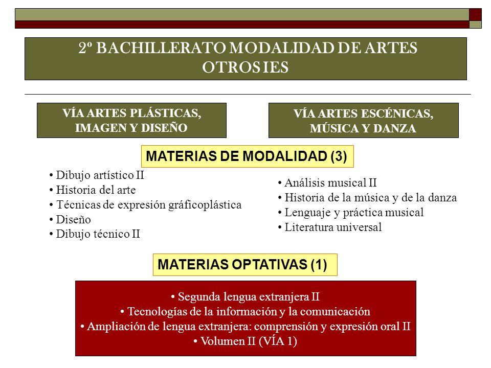 2 º BACHILLERATO MODALIDAD DE ARTES OTROS IES Dibujo artístico II Historia del arte Técnicas de expresión gráficoplástica Diseño Dibujo técnico II Aná