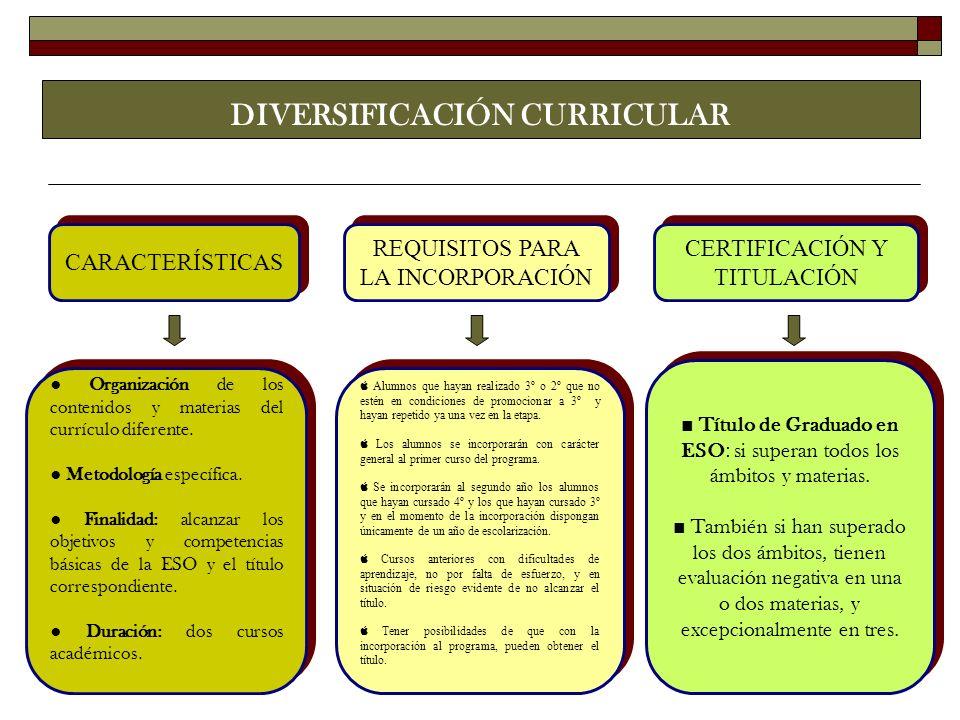 DIVERSIFICACIÓN CURRICULAR CARACTERÍSTICAS Organización de los contenidos y materias del currículo diferente. Metodología específica. Finalidad: alcan