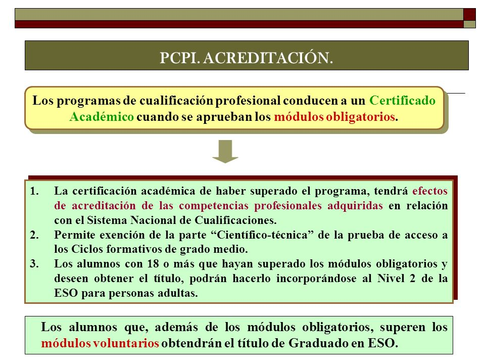 1.La certificación académica de haber superado el programa, tendrá efectos de acreditación de las competencias profesionales adquiridas en relación co