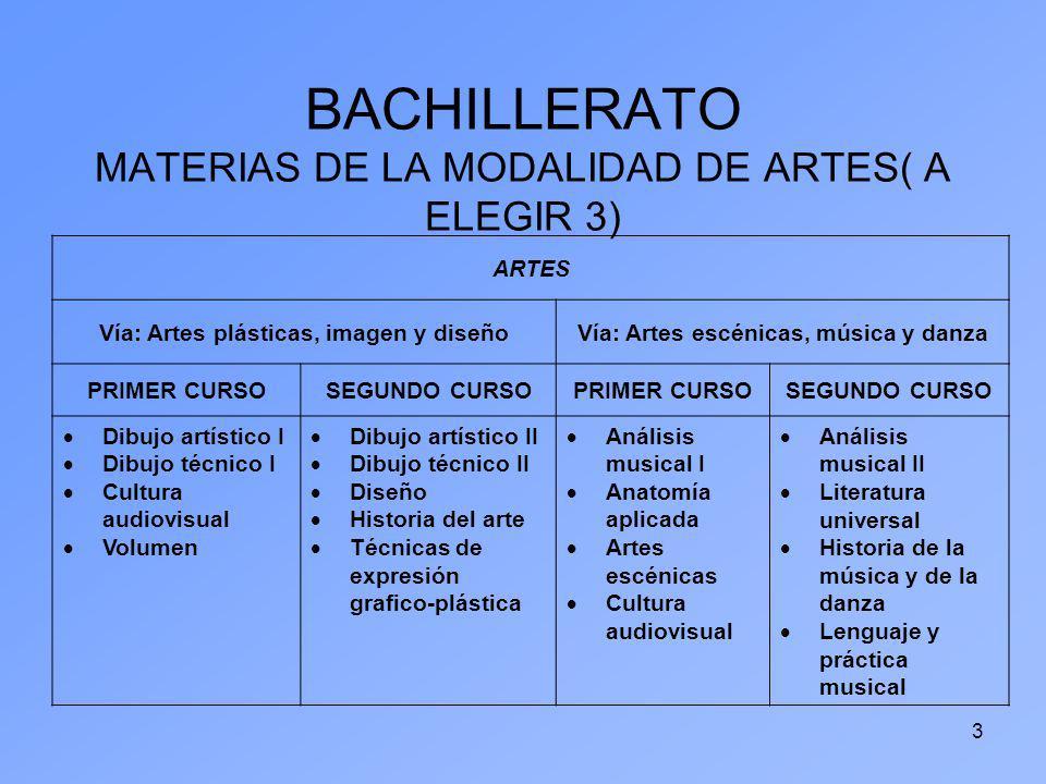 3 BACHILLERATO MATERIAS DE LA MODALIDAD DE ARTES( A ELEGIR 3) ARTES Vía: Artes plásticas, imagen y diseñoVía: Artes escénicas, música y danza PRIMER C
