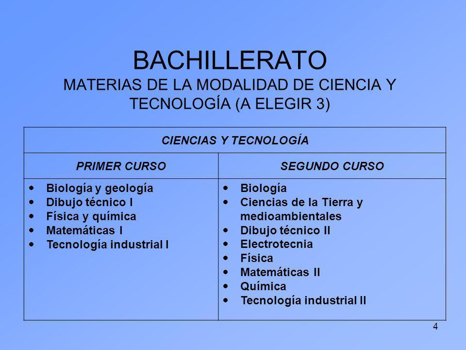 4 BACHILLERATO MATERIAS DE LA MODALIDAD DE CIENCIA Y TECNOLOGÍA (A ELEGIR 3) CIENCIAS Y TECNOLOGÍA PRIMER CURSOSEGUNDO CURSO Biología y geología Dibuj