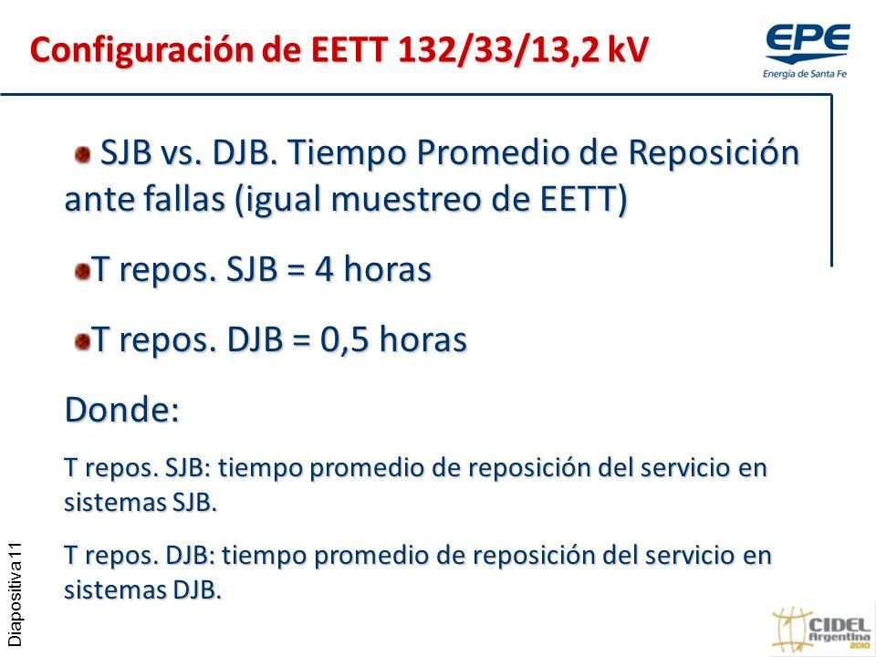 Diapositiva 11 SJB vs.DJB.