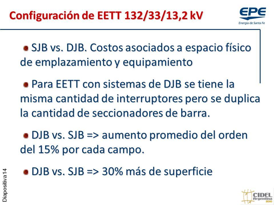 Diapositiva 14 SJB vs.DJB.