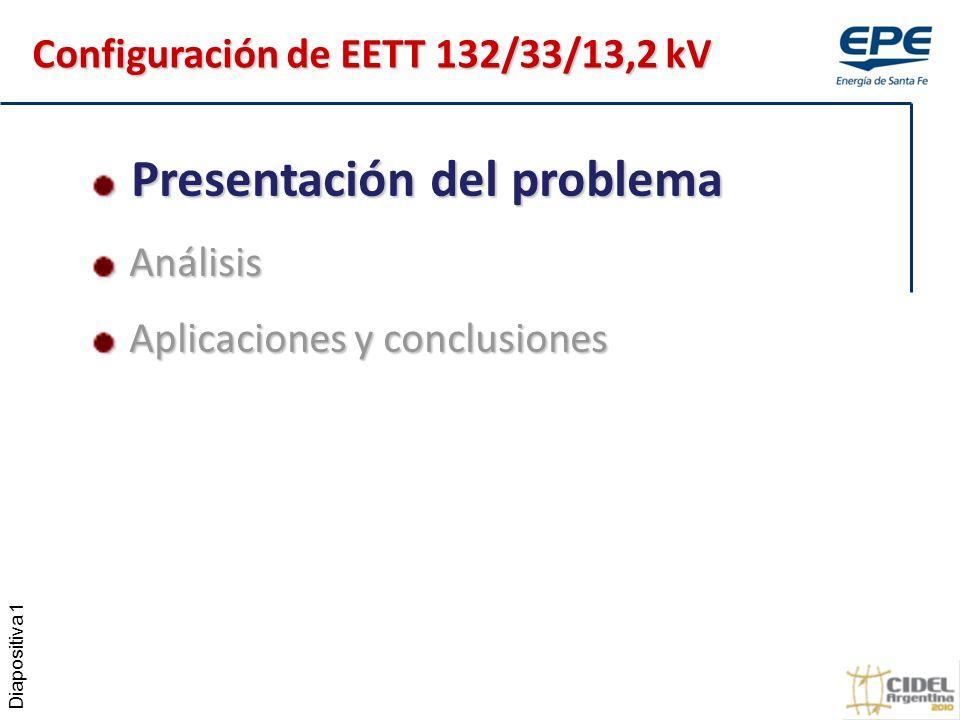 Configuración de EETT 132/33/13,2 kV Diapositiva 1 Presentación del problema Presentación del problema Análisis Análisis Aplicaciones y conclusiones Aplicaciones y conclusiones