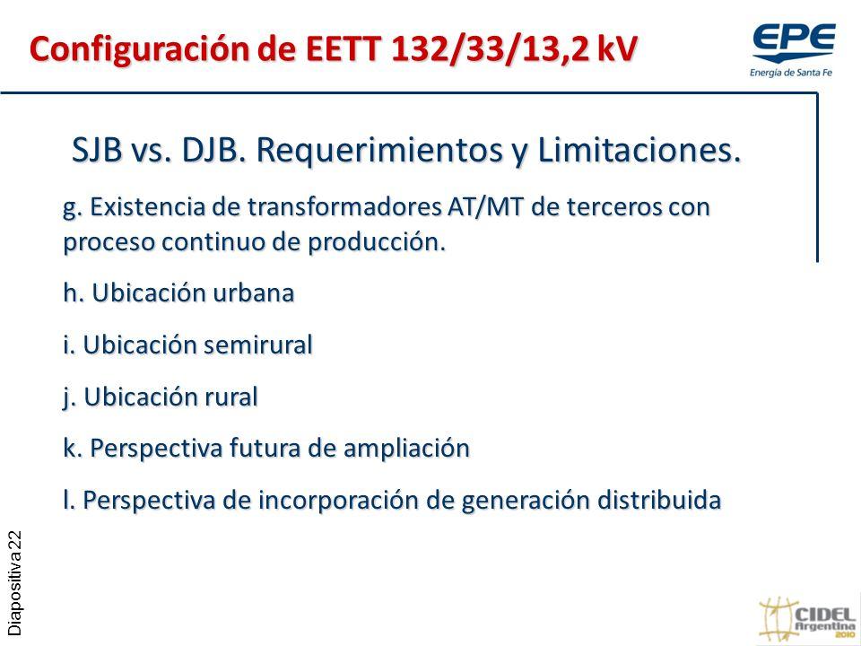 Diapositiva 22 SJB vs.DJB. Requerimientos y Limitaciones.