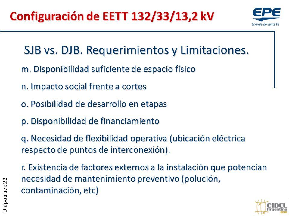 Diapositiva 23 SJB vs.DJB. Requerimientos y Limitaciones.