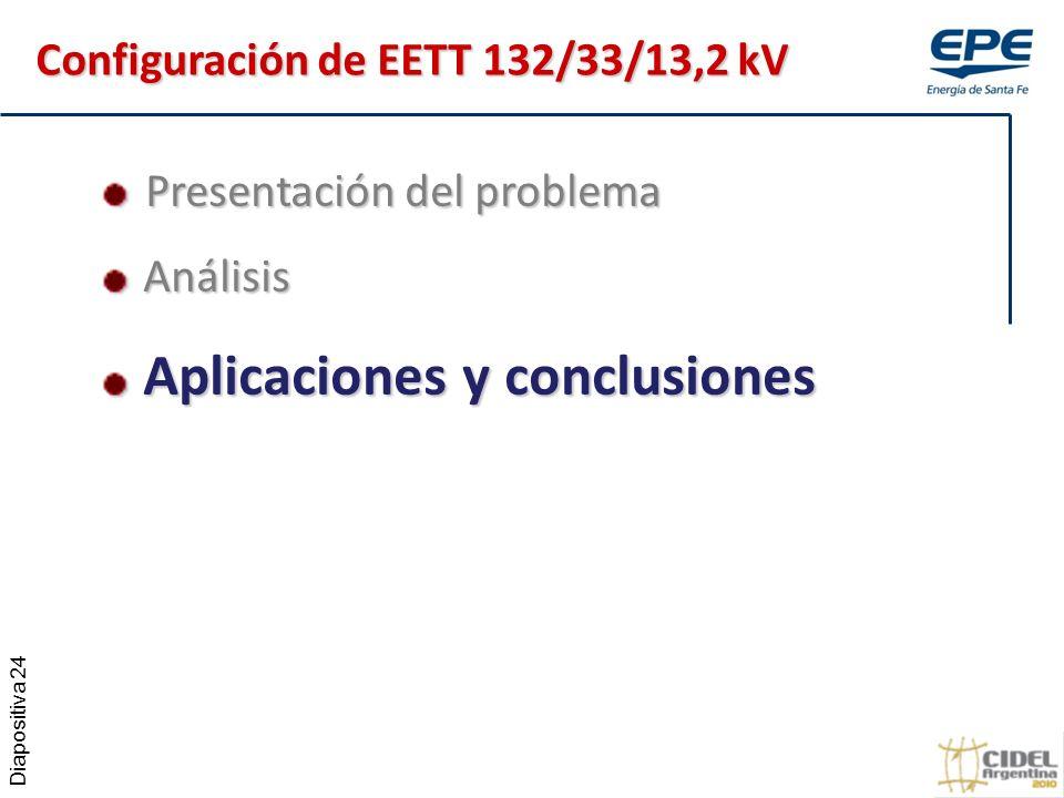 Diapositiva 24 Presentación del problema Presentación del problema Análisis Análisis Aplicaciones y conclusiones Aplicaciones y conclusiones