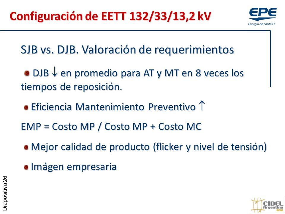 Diapositiva 26 SJB vs.DJB.