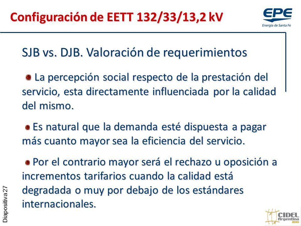 Diapositiva 27 SJB vs.DJB.