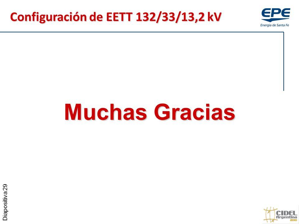 Muchas Gracias Diapositiva 29 Configuración de EETT 132/33/13,2 kV