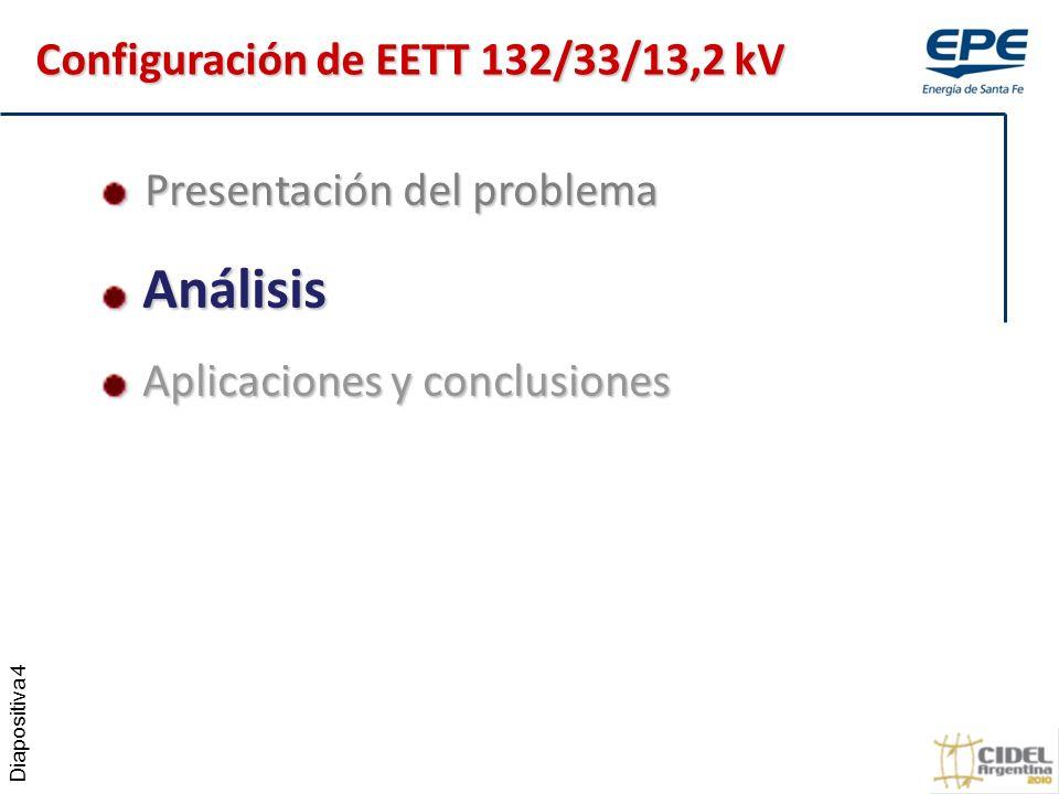 Diapositiva 4 Presentación del problema Presentación del problema Análisis Análisis Aplicaciones y conclusiones Aplicaciones y conclusiones