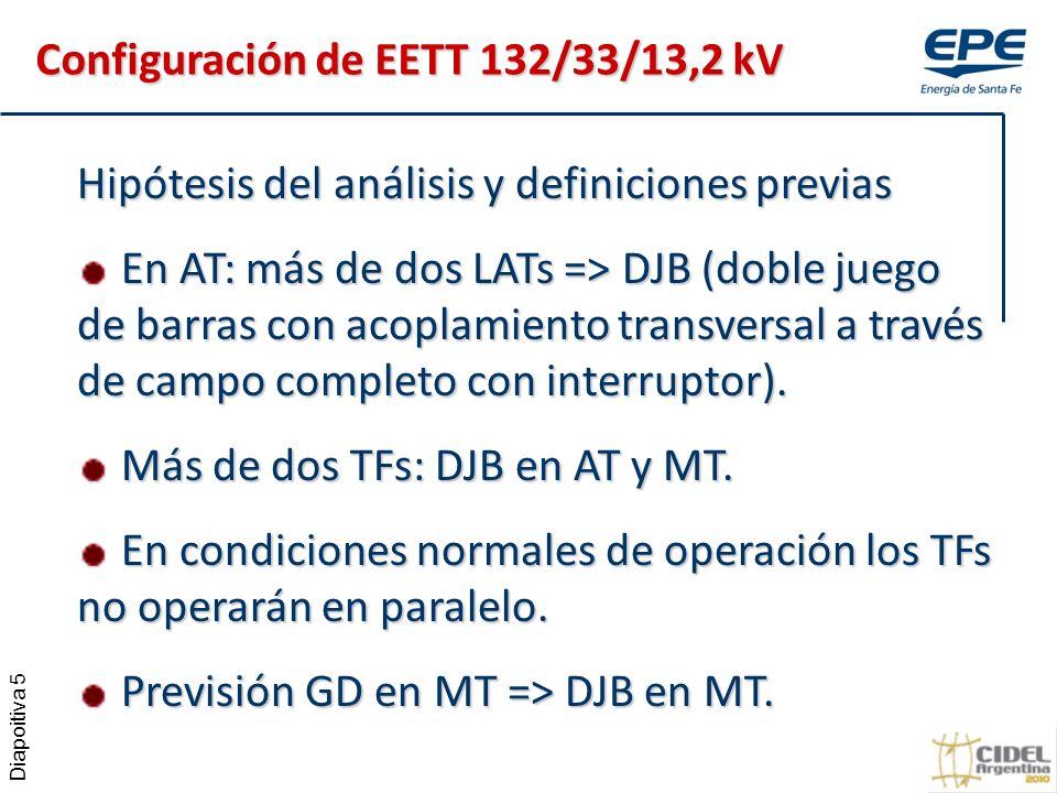 Diapoitiva 5 Hipótesis del análisis y definiciones previas En AT: más de dos LATs => DJB (doble juego de barras con acoplamiento transversal a través de campo completo con interruptor).