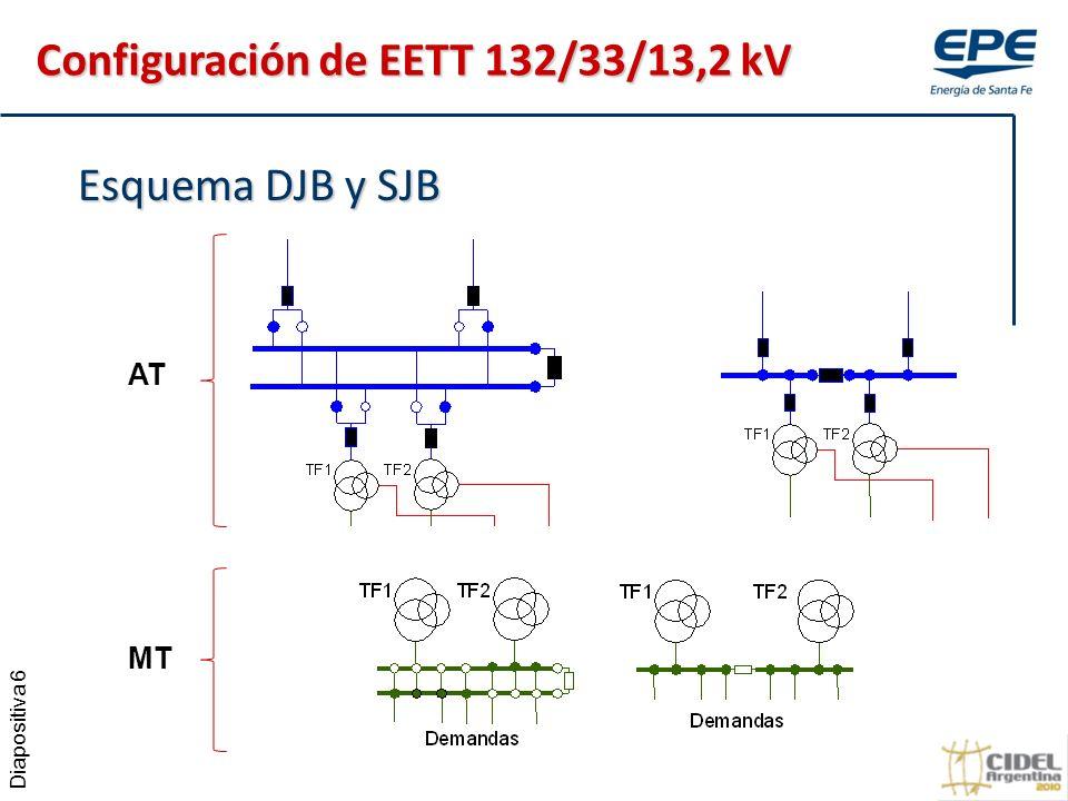 Diapositiva 6 Esquema DJB y SJB Configuración de EETT 132/33/13,2 kV AT MT