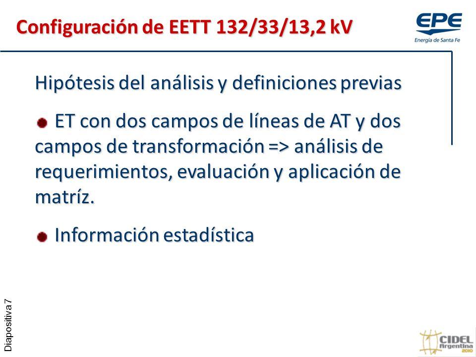 Diapositiva 7 Hipótesis del análisis y definiciones previas ET con dos campos de líneas de AT y dos campos de transformación => análisis de requerimientos, evaluación y aplicación de matríz.