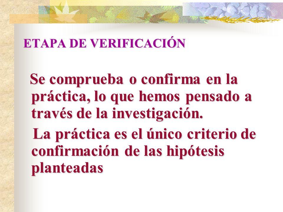 ETAPA DE VERIFICACIÓN ETAPA DE VERIFICACIÓN Se comprueba o confirma en la práctica, lo que hemos pensado a través de la investigación.
