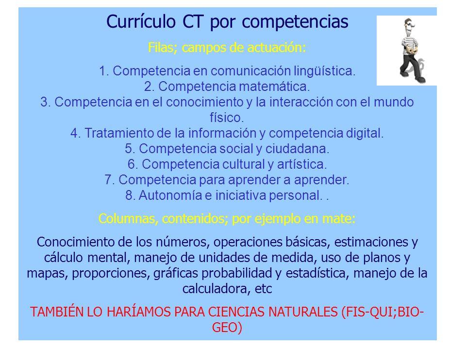 El currículo se relacionará (Plaza Menéndez et al) La acción.
