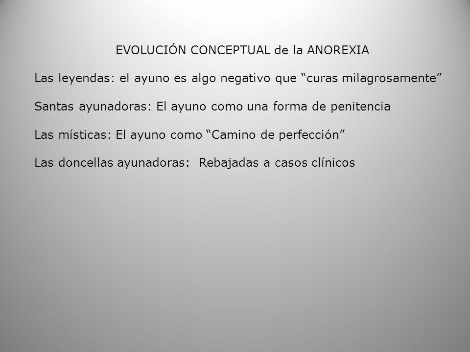 EVOLUCIÓN CONCEPTUAL de la ANOREXIA Las leyendas: el ayuno es algo negativo que curas milagrosamente Santas ayunadoras: El ayuno como una forma de pen