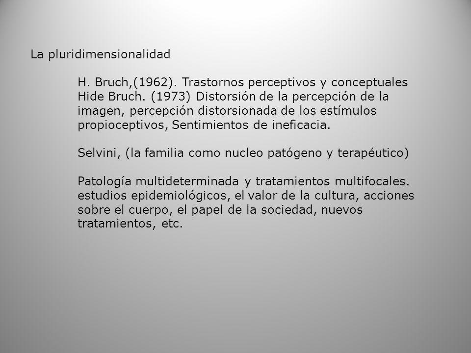 La pluridimensionalidad H. Bruch,(1962). Trastornos perceptivos y conceptuales Hide Bruch. (1973) Distorsión de la percepción de la imagen, percepción
